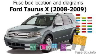 Fuse Box Location And Diagrams Ford Taurus X 2008 2009 Youtube