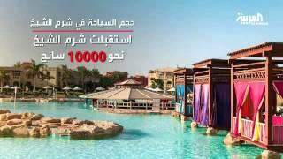 شرم الشيخ تخسر 760 مليون دولار خلال 3 شهور