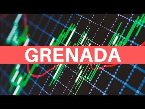 Best Forex Brokers In Grenada 2020 (Beginners Guide) - FxBeginner.Net