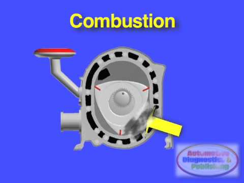 mazda rx7 rotary engine combustion cycle youtube rh youtube com Rotary Engine How It Works Rotary Engine in Motion