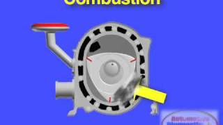 MAZDA RX7 Rotary Engine Combustion Cycle