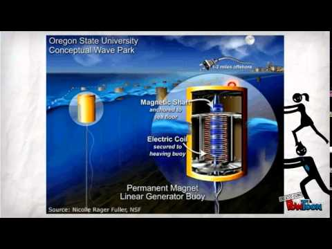 WAVE POWER PROJECT