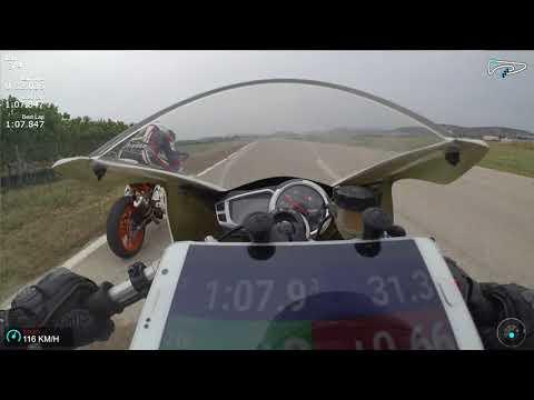 ETD - / Megara circuit - Triumph Daytona