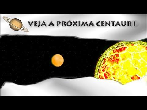 Próxima Centauri - A estrela mais próxima do Sistema Solar
