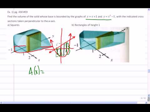 Mr Joyce Ap Calculus Volume Of Solids With Known Cross
