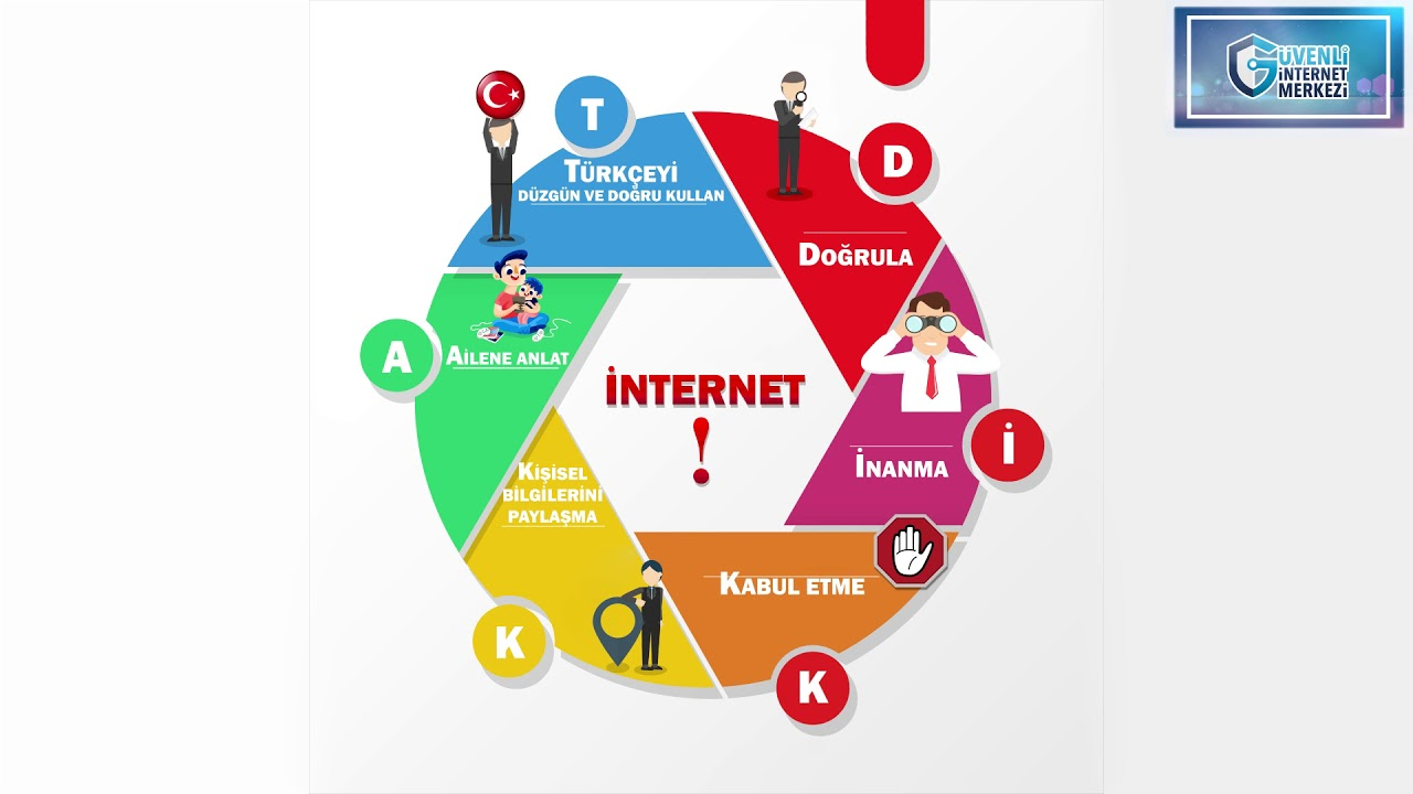 Bilinçli ve Güvenli İnternet Kullanımının 6 Adımı - YouTube