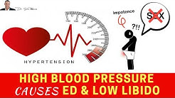 🌡 High Blood Pressure Causes Erectile Dysfunction & Lowers Your Libido - by Dr Sam Robbins