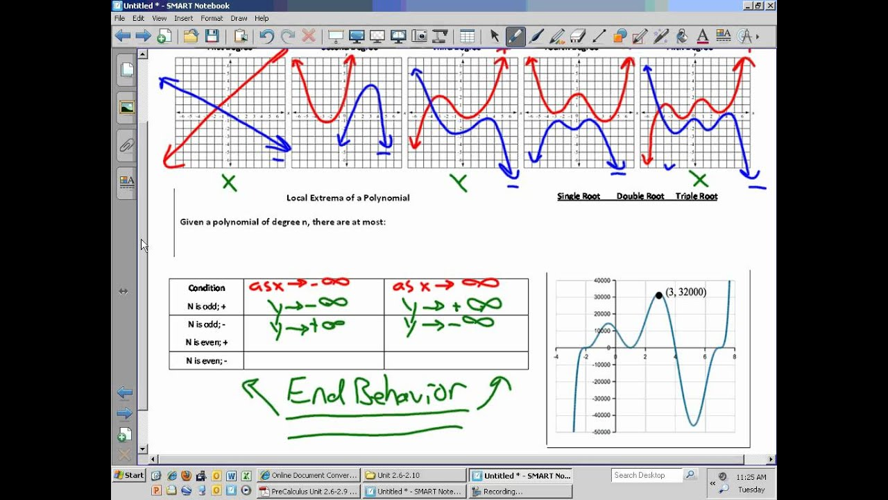 Precalculus Unit 3 1 Worksheet Graphing Polynomials Video Wmv