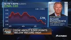 Ex-Wells Fargo CEO Dick Kovacevich: Markets are reacting to 'the Trump Slump'