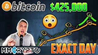 EXACT Day Bitcoin is Going to HIT $425`000!! + IMMEDIATE $11'500 for Bitcoin!?