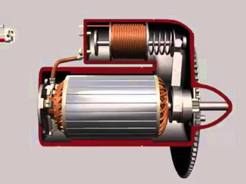 Starter motor working principle buzzpls com for How a starter motor works