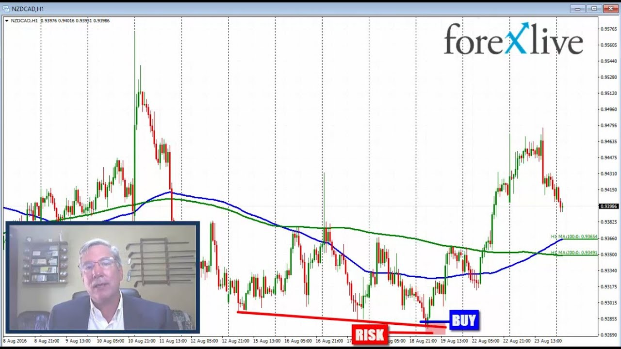 How many retail forex traders are there