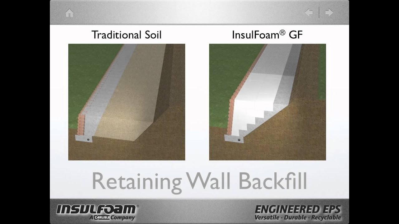Geofoam Vs Soil Backfill With Segmental Block Retaining