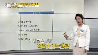 [취뽀코디 200207] 자소서, 면접을 위한 직무분석…