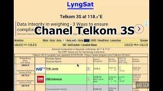 Lyngsat Telkom