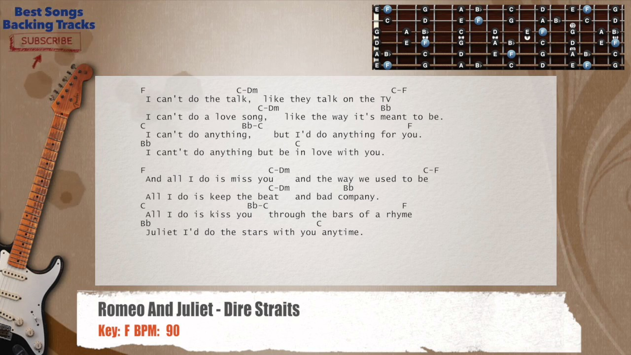 Romeo and juliet by dire straits intermediate solo guitar guitar.