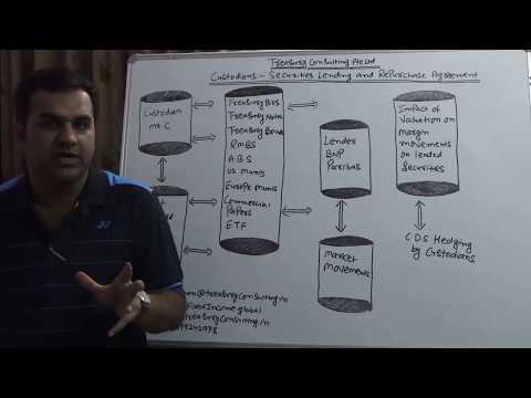 Custodians - Securities Lending & Repurchase Agreements