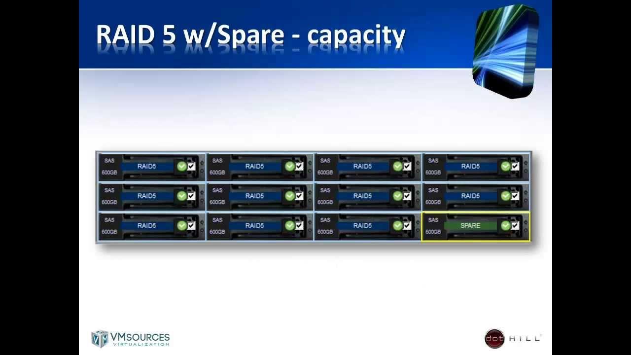 Merveilleux VMware VSphere 5.5 SAN Storage Best Practices