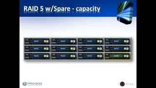 VMware vSphere 5.5 SAN Storage Best Practices
