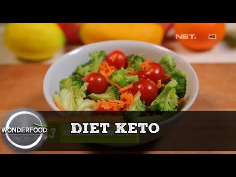 Ketogenic Diet Low Carb Cheat Sheet