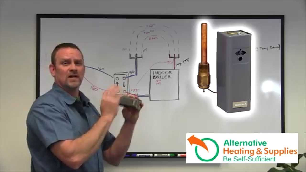 How To Connect an Outdoor Wood Boiler to Indoor Furnace Pt1 Hardy Stove Wiring Diagram on
