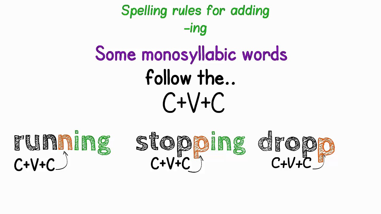 Spelling Rules For Adding Ing Youtube