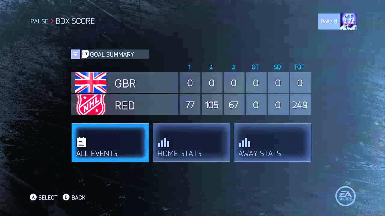 NHL Records