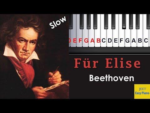 easy piano songs for beginners beethoven fur elise