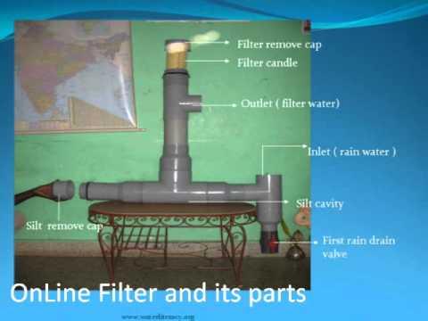 Rain Water Harvesting OnLine Filter