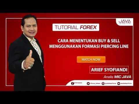 cara-menentukan-buy-&-sell-menggunakan-formasi-piercing-line
