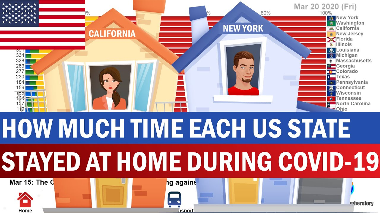 How Much Time Each US State Stayed At Home and Other Places During COVID-19 (Feb 21–June 14, 2020)