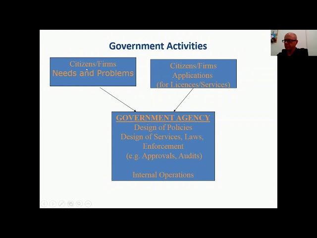Παρουσίαση μεταπτυχιακού προγράμματος Ηλεκτρονική Διακυβέρνηση