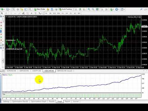 Lucky grid gmail forex