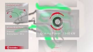 F1 Hardest braking point GP Belgium 2018