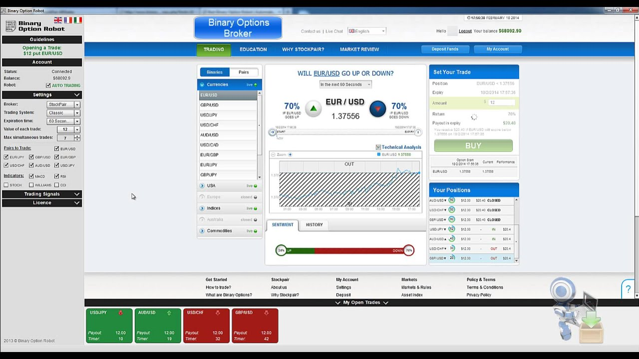 Binary options automated software