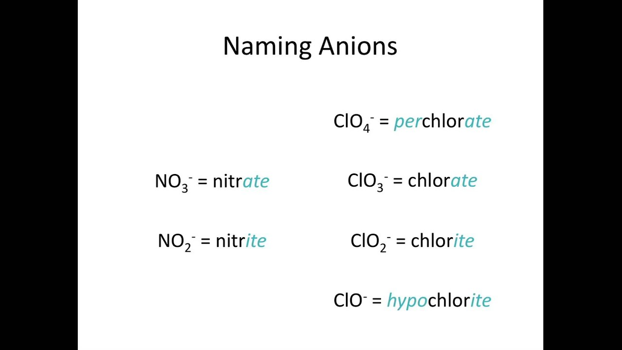 Naming Ionic Compounds Part II Compounds with polyatomic ions – Naming Ionic Compounds Practice Worksheet
