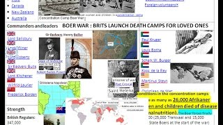 Boer War British Launch the death Camps & the Arian Master Race ROUND TABLE