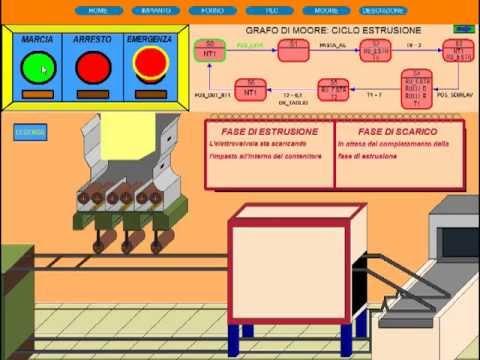 Smart Project Omron 2013, Impianto di Produzione Industriale della Pasta