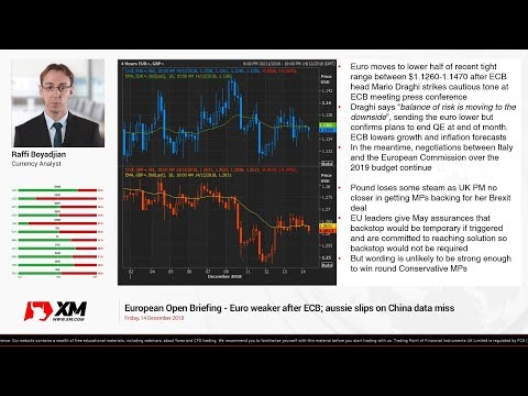 Forex News: 14/12/2018 - Euro weaker after ECB; aussie slips on China data miss