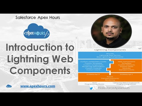 Getting Started with Lightning Web Component – Jitendra