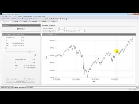 GA - Trading System Example1 (S&P500 - daily)