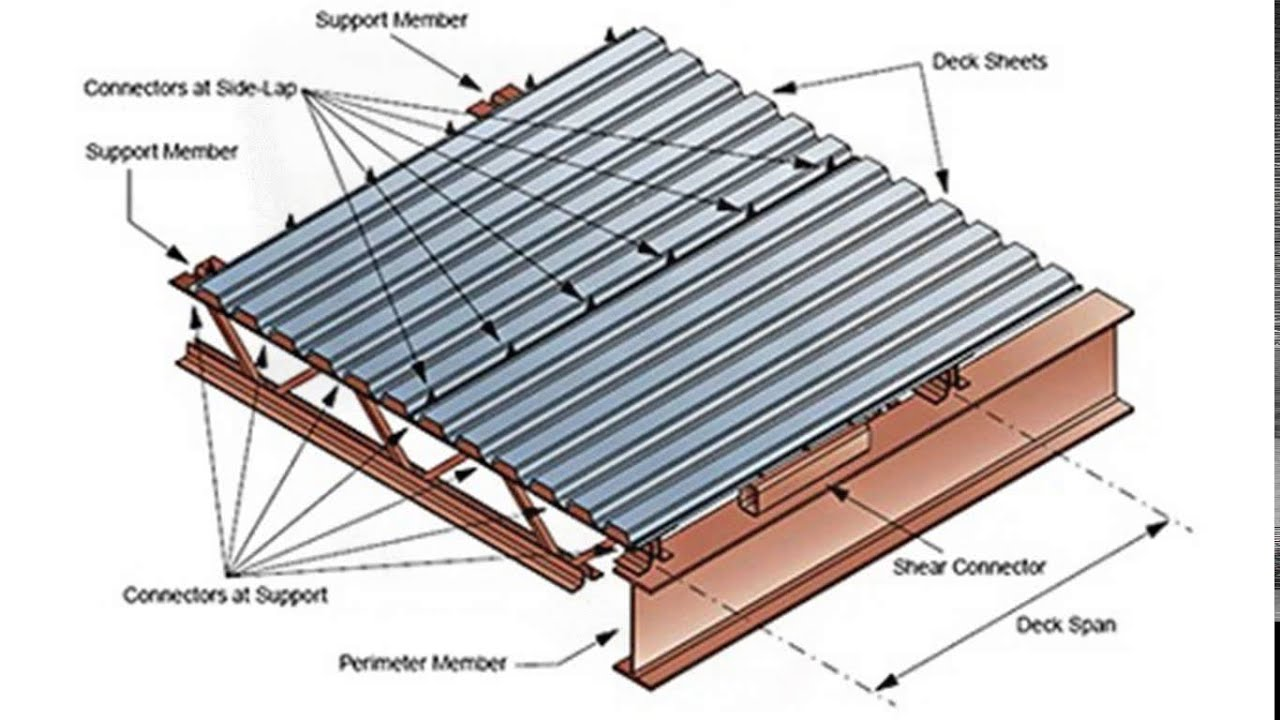 steel deck institute composite deck design handbook