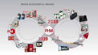 100 years R-M in 2019 - Being successful means being innovative