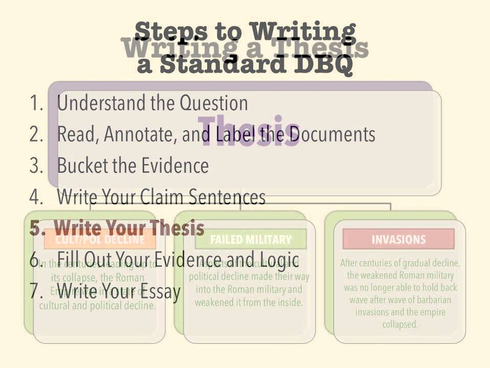 Standard Dbqs  Step  Write Your Thesis  Youtube