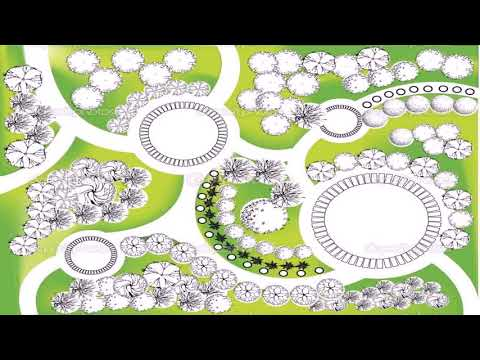 English Garden Landscape Design Plans