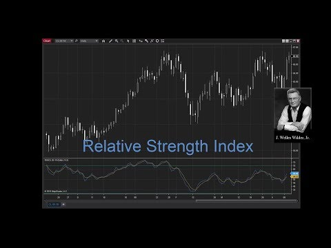 How to Use the RSI (Relative Strength Index) Trading Indicator
