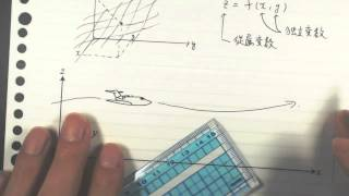 独立変数と従属変数(復習)