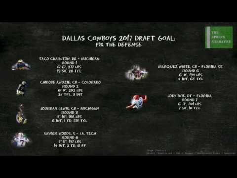 Cowboys Defense Draft Grade