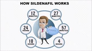 How does Sildenafil (Viagra) work. 24 hours action