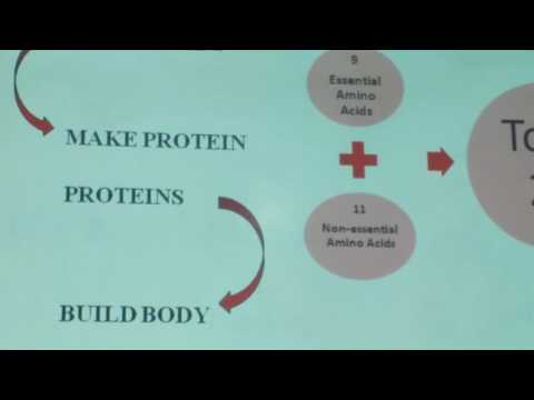Modicare Wellness Training by Madam Arpita Majumdar   2